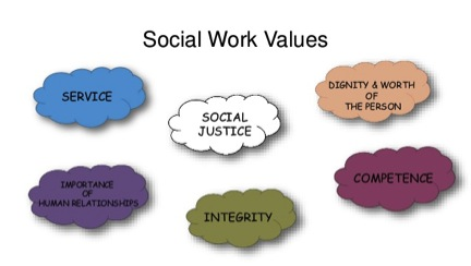Social Work Value and Ethics